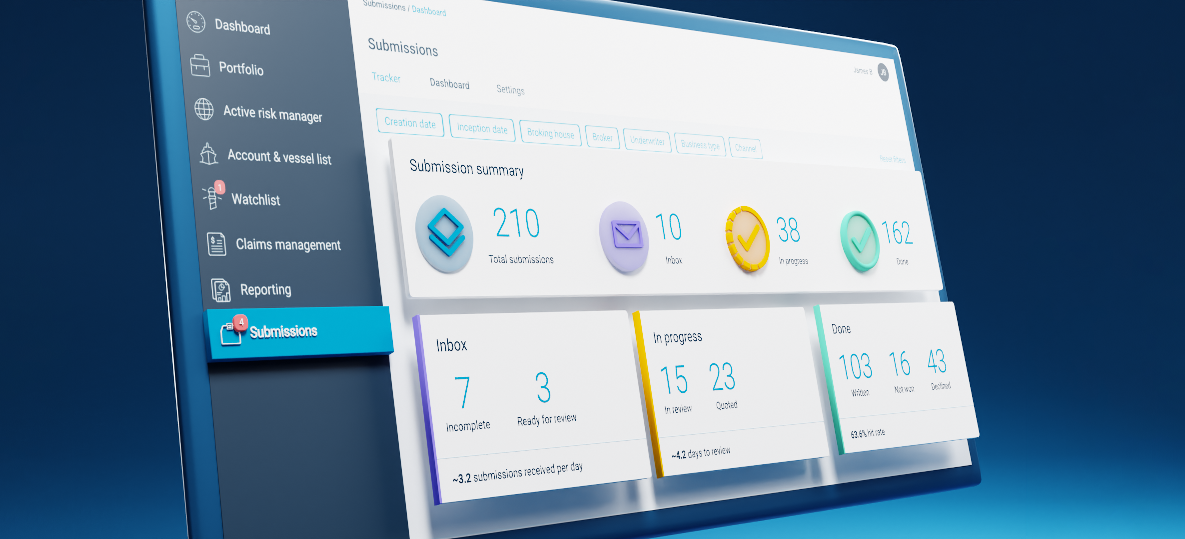 Submissions-dashboard